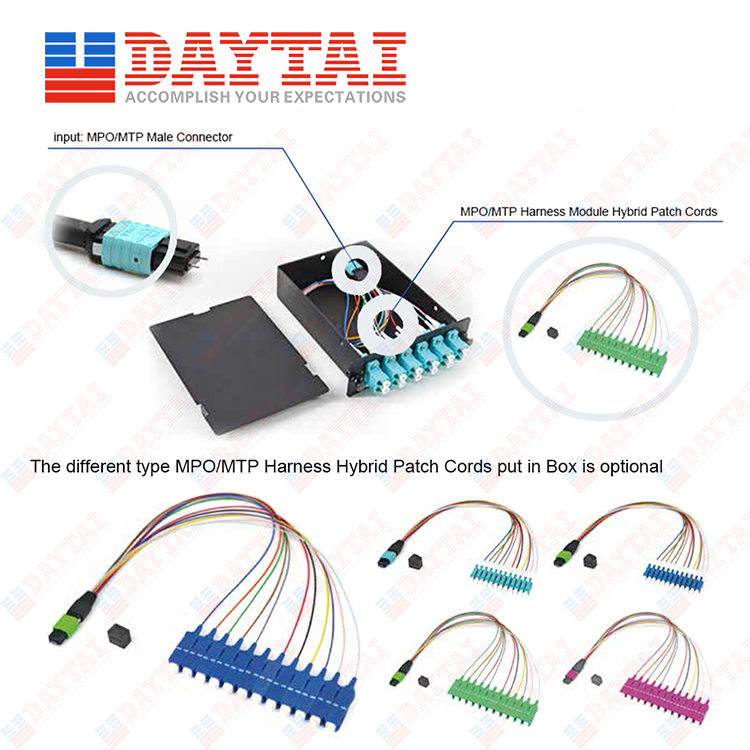 MPO MTP Harness Module Hybrid Patch Cord