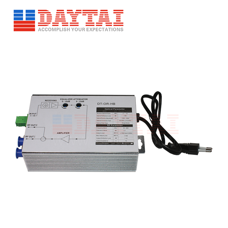 FTTH Optical Receiver (DT-OR-HB)