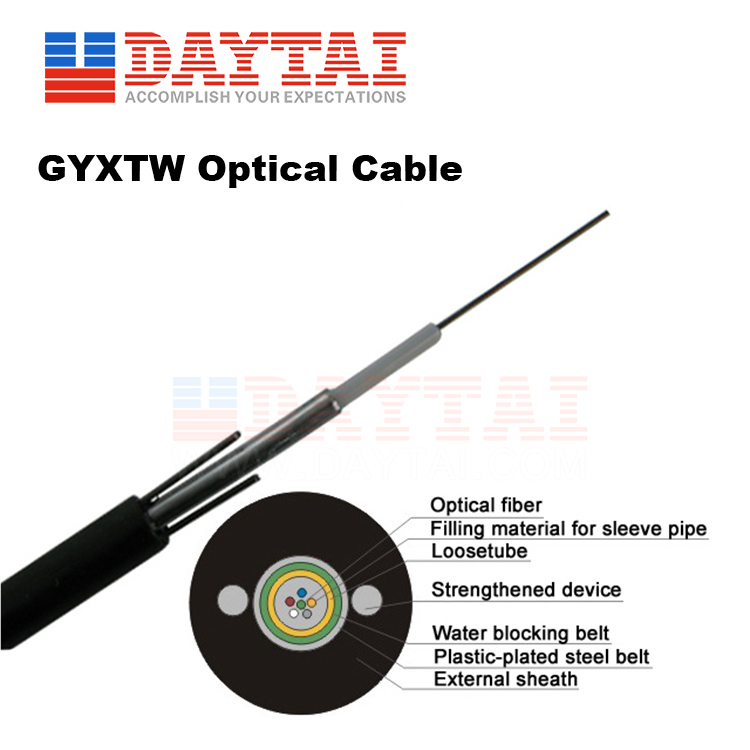 GYXTW Optical Cable
